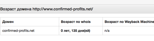 Отзыв о Confirmed Profits