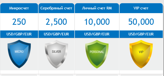Брокер Imperial Options – бинарные опционы Imperialoptions.com